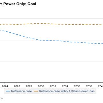 Clean power plan effect on coal