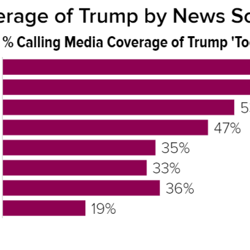 the media coverage of the south Revealing race: an analysis of the coverage of race and xenophobia in the south african print media funded by: the charles stewart mott foundation.