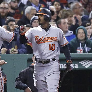 Image: Baltimore Orioles Jonathan Schoop and Adam Jones