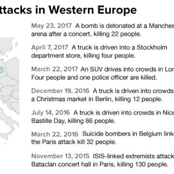 CHART: Western Europe terrorist attacks