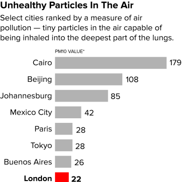 Image: Select cities ranked by air pollution