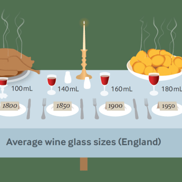 Image  English wine glass sizes through the ages. Size matters  Your wine glass is getting bigger   NBC News