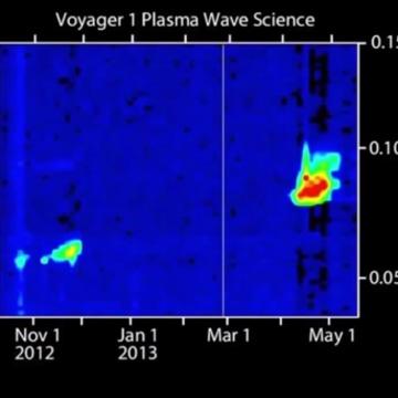 plasma voyager 1 - photo #4