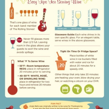 Batterball wine infographic