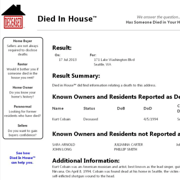 A Diedinhouse report