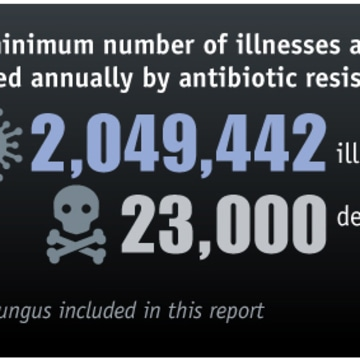 The CDC has issued a new report on antibiotic-resistant superbugs that kill Americans and that cannot be cured.