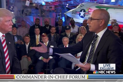 Trump: When Putin Calls Me Brilliant I'll Take the Compliment