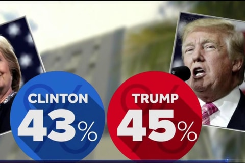 Trump Leads Clinton by 2 Points in Florida, New Poll Shows