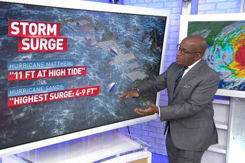 What Is a Storm Surge? Matthew's Coastal Threat Explained