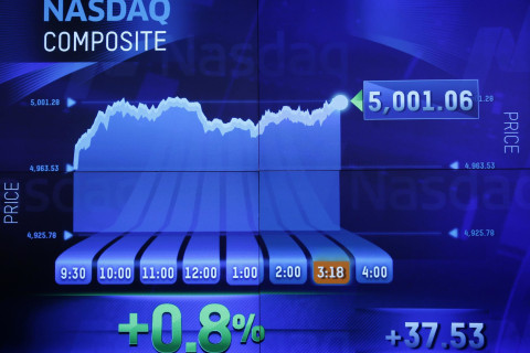 Nasdaq Closes Above 5,000 For First Time in 15 Years
