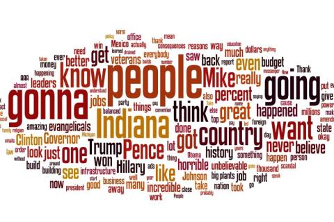 Visualizing Trump's Veep Pick Speech