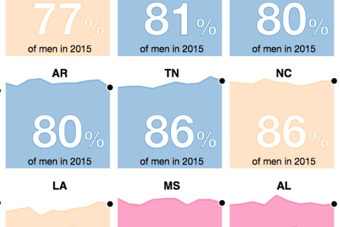 See What Your State Is Doing to Close the Gender Wage Gap
