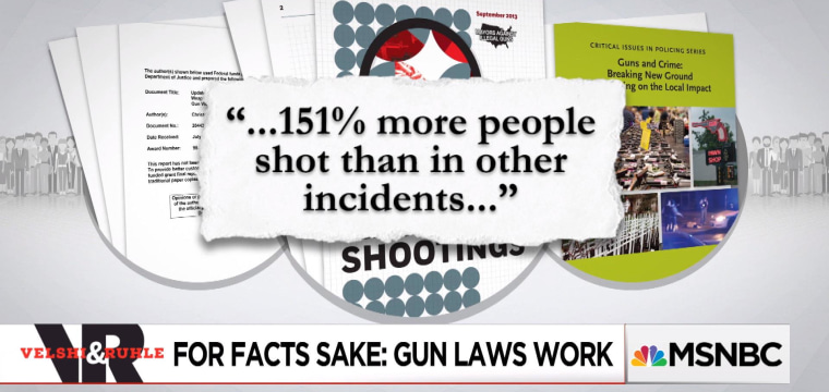 For Facts Sake: Gun Laws Work