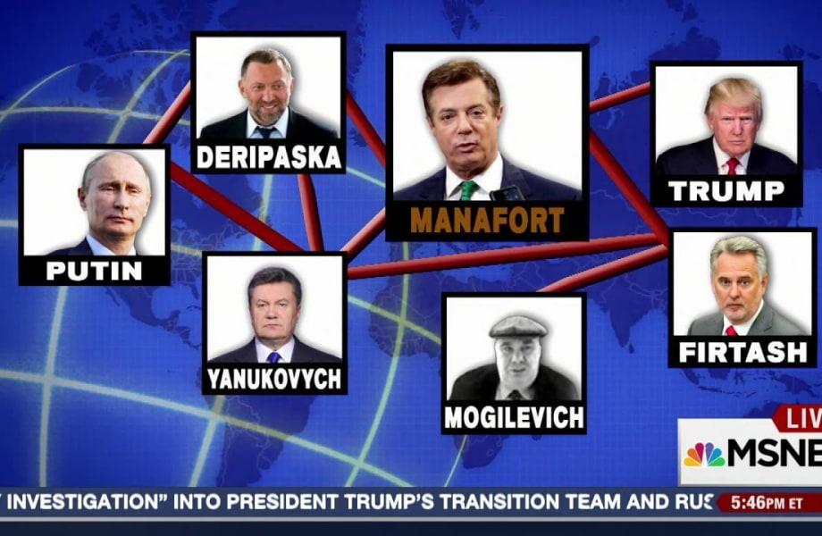 Navigating Manafort's Web of Ties to Russia and Ukraine