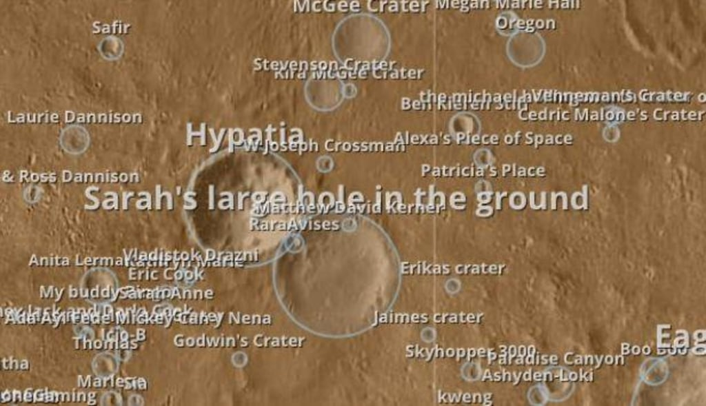 Image: Crater names