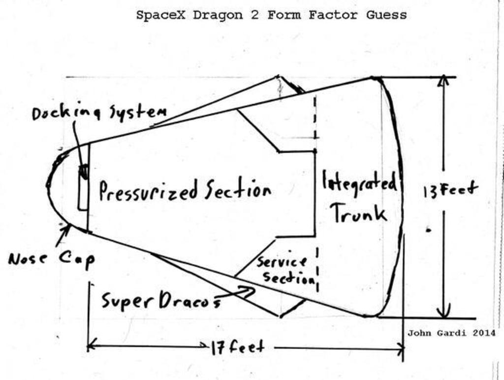 Image: John Gardi's Dragon guess