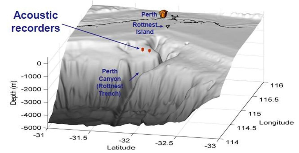 Location of acoustic recorders off Rottnest Island.