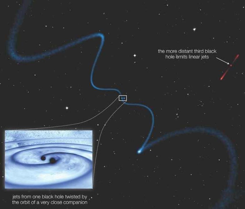 Image: Black holes