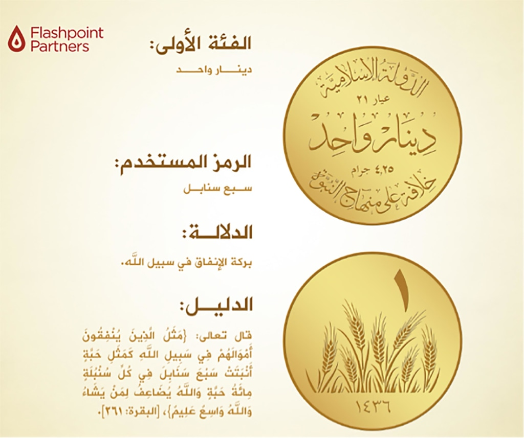 """ISIS has announced plans to mint its own currency. The coins will be engraved on one side with """"The Islamic State"""" on top, and """"Caliphate upon the methodology of the prophet"""" at the bottom."""