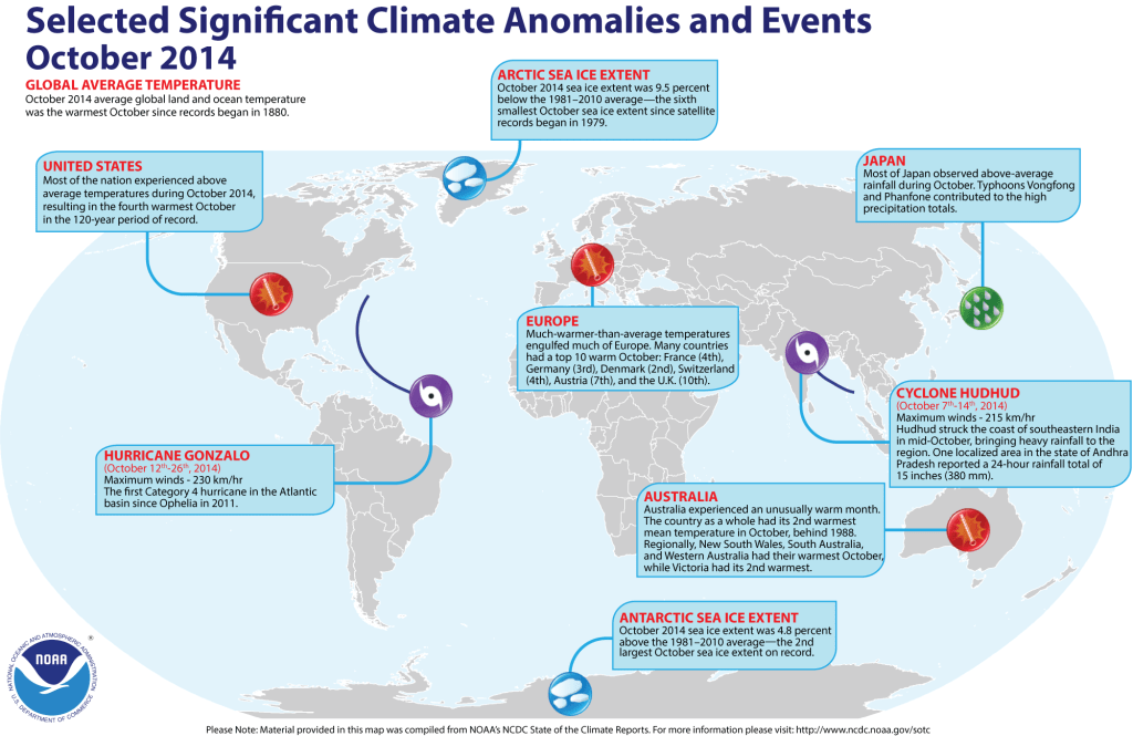 Image: Climate anomalies and events in 2014