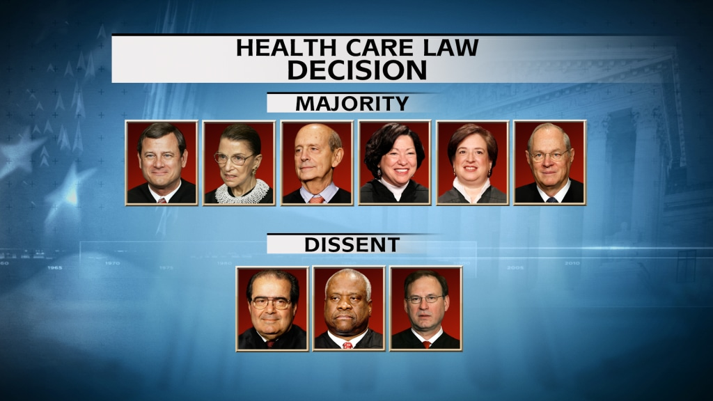 Image: Health Care Law Split