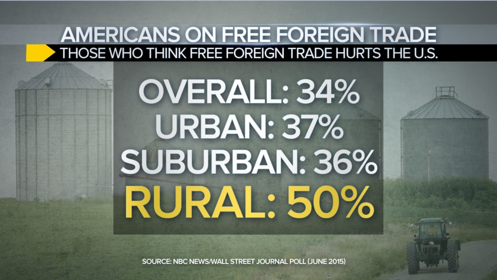 Nerdscreen Free Trade Graphic