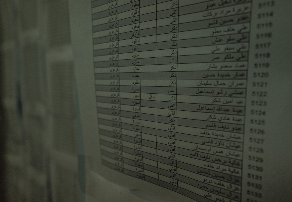 Image: Lists with the names and whereabouts of almost 6,000 Yazidis captured by ISIS