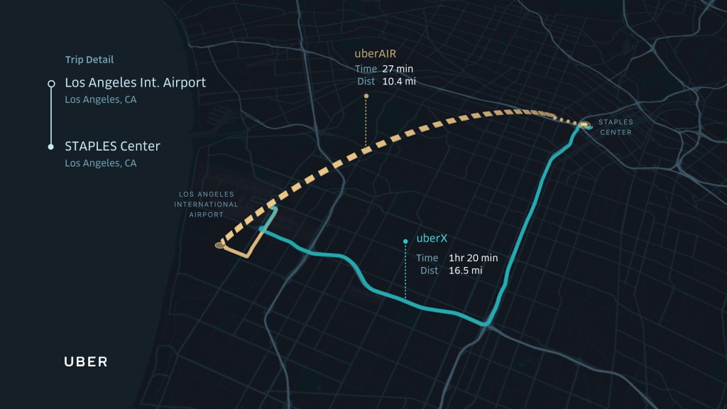 Image: A sample uberAIR trip from Los Angeles International Airport to The Staples Center in downtown Los Angeles
