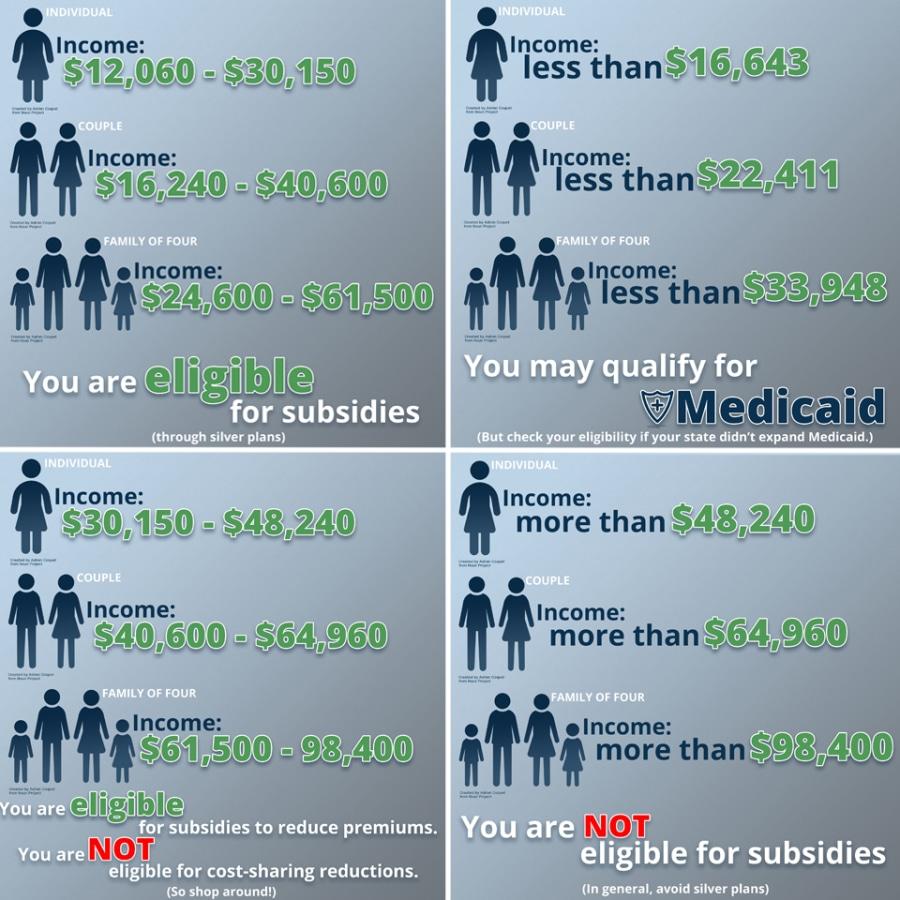 Image: Obamacare cheatsheet