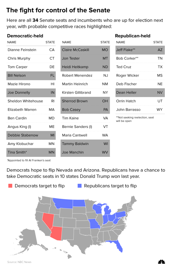 The fight for control of the Senate