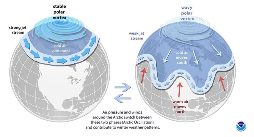 Image: Polar Vortex
