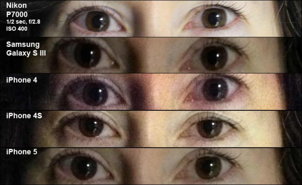 Eyes Test With IPhone 5 And Others