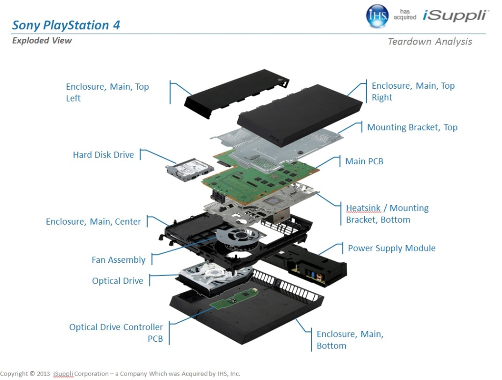 Jackson Ps 4 Wiring Diagram Page And Schematics Ps2 Performer Ps4 Parts House Symbols U2022 Ps3 Controller Embly