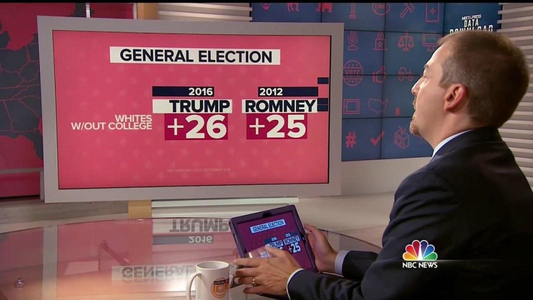 Do Presidential Debates Impact Election Outcomes