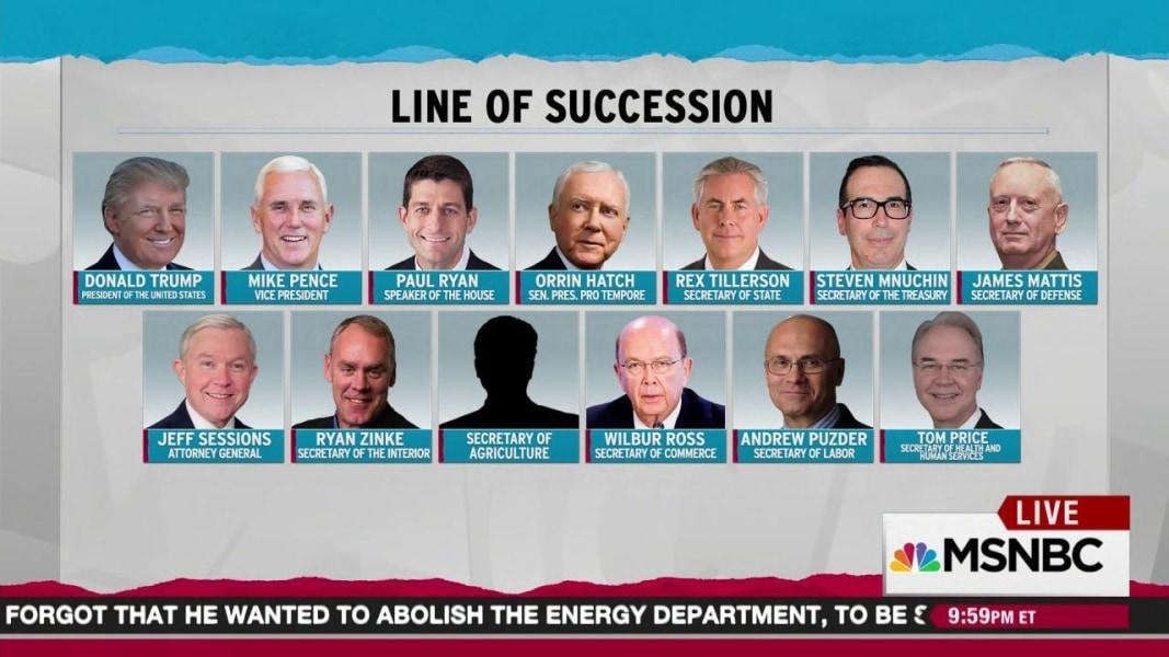 Designated Survivors Recount Nights as Doomsday Presidents - NBC News
