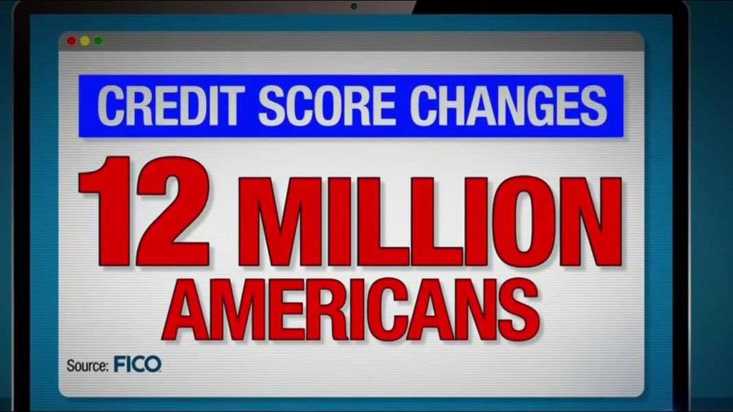 Changes to Credit Report Criteria Could Boost Scores NBC