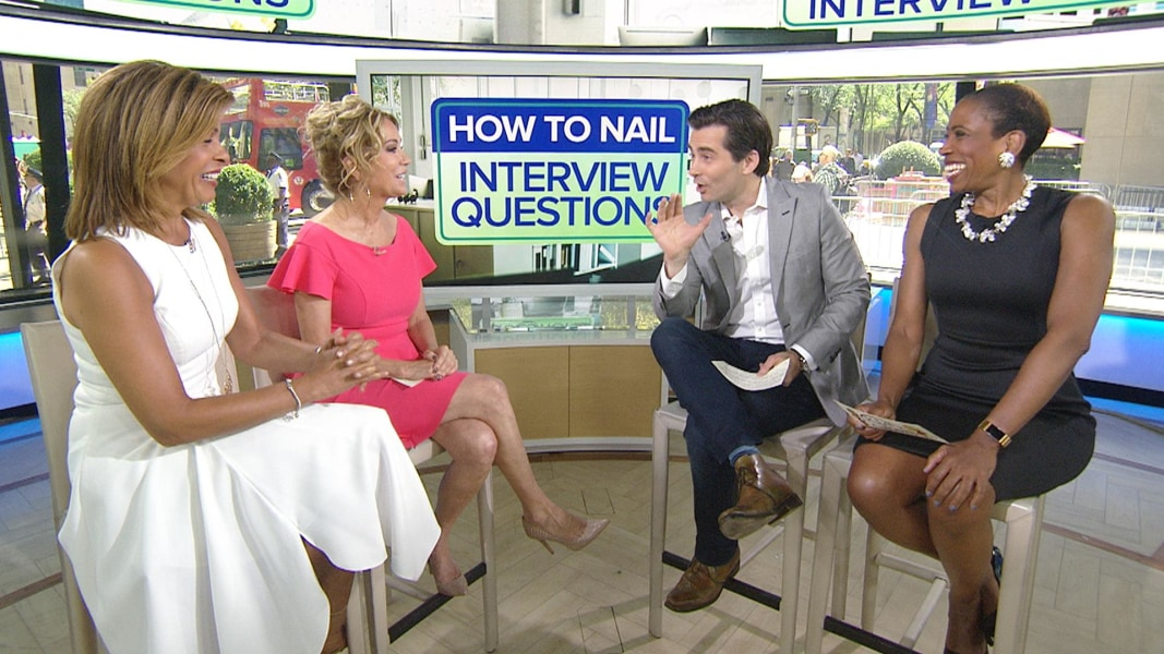 How To Nail Surprise Job Interview Questions (like U0027What Is Your Weakness?u0027)
