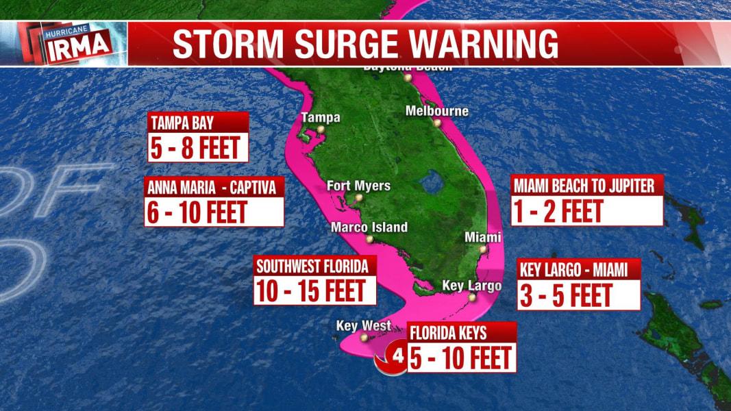 Hurricane Irma Could Bring 10 Foot Storm Surge To Florida Keys Nbc