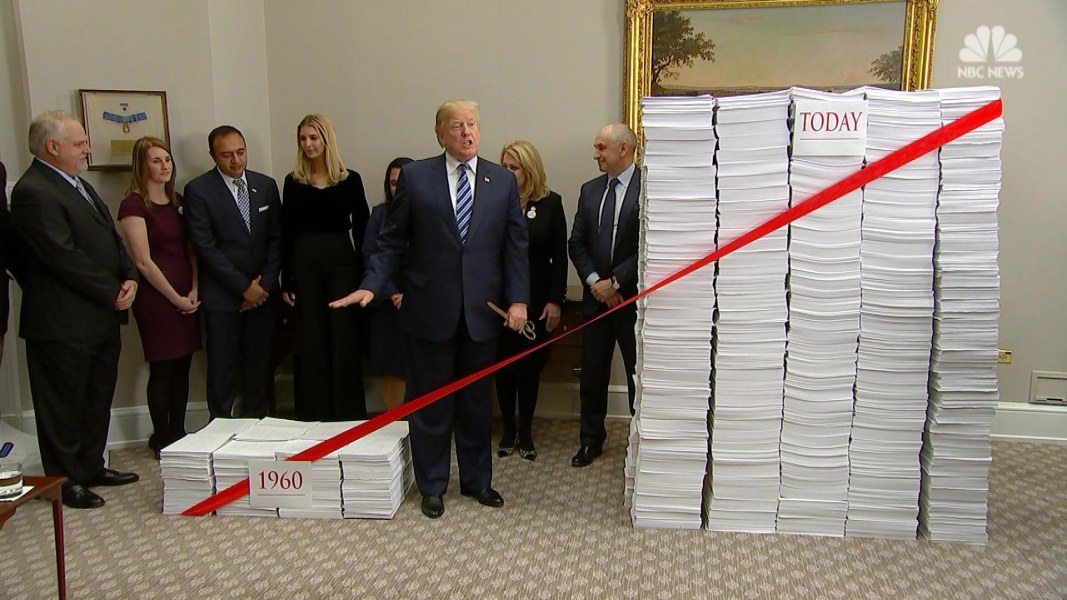 Trump Boasts of Bringing a 'Screeching' Halt to Growth of Regulations