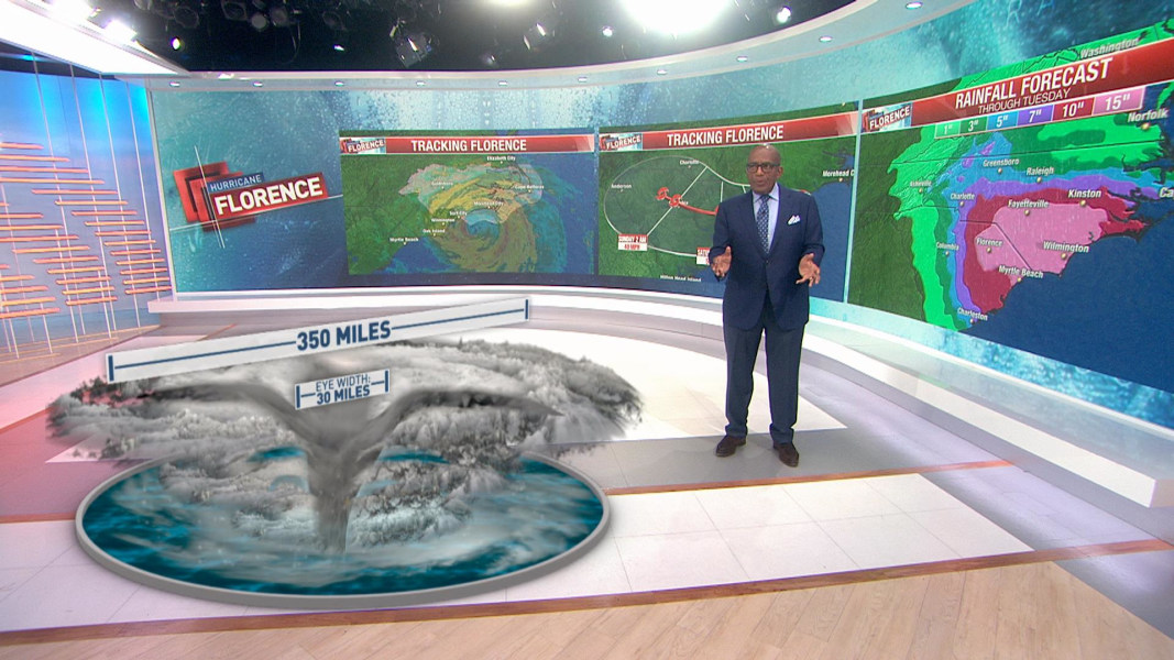 Hurricane Florence Al Roker Examines The Anatomy Of The Storm Nbc