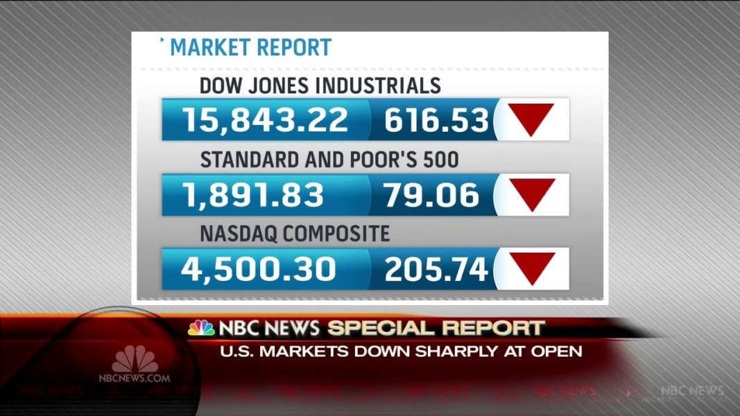 Presidential Field Reacts To Stock Market Plummet