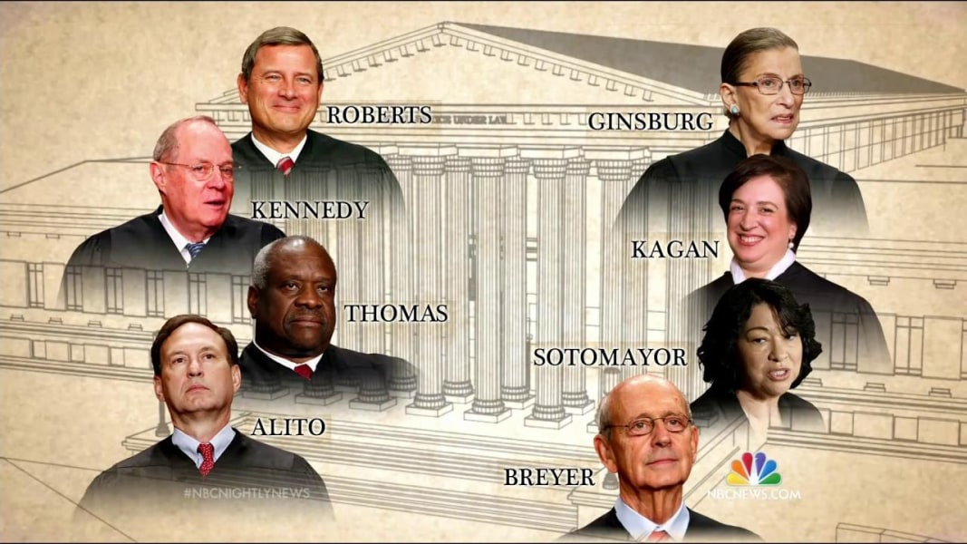 Image result for supreme court justices 2016 images