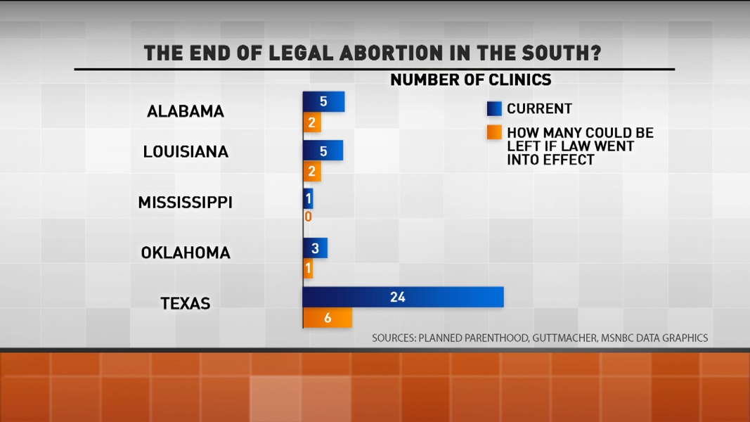 an analysis of abortion Latest news, headlines, analysis, photos and videos on abortion.
