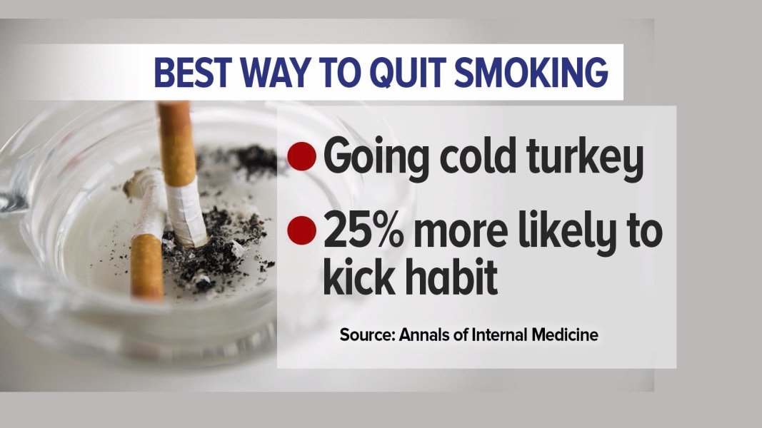 13 Best Quit-Smoking Tips Ever With Pictures - WebMD