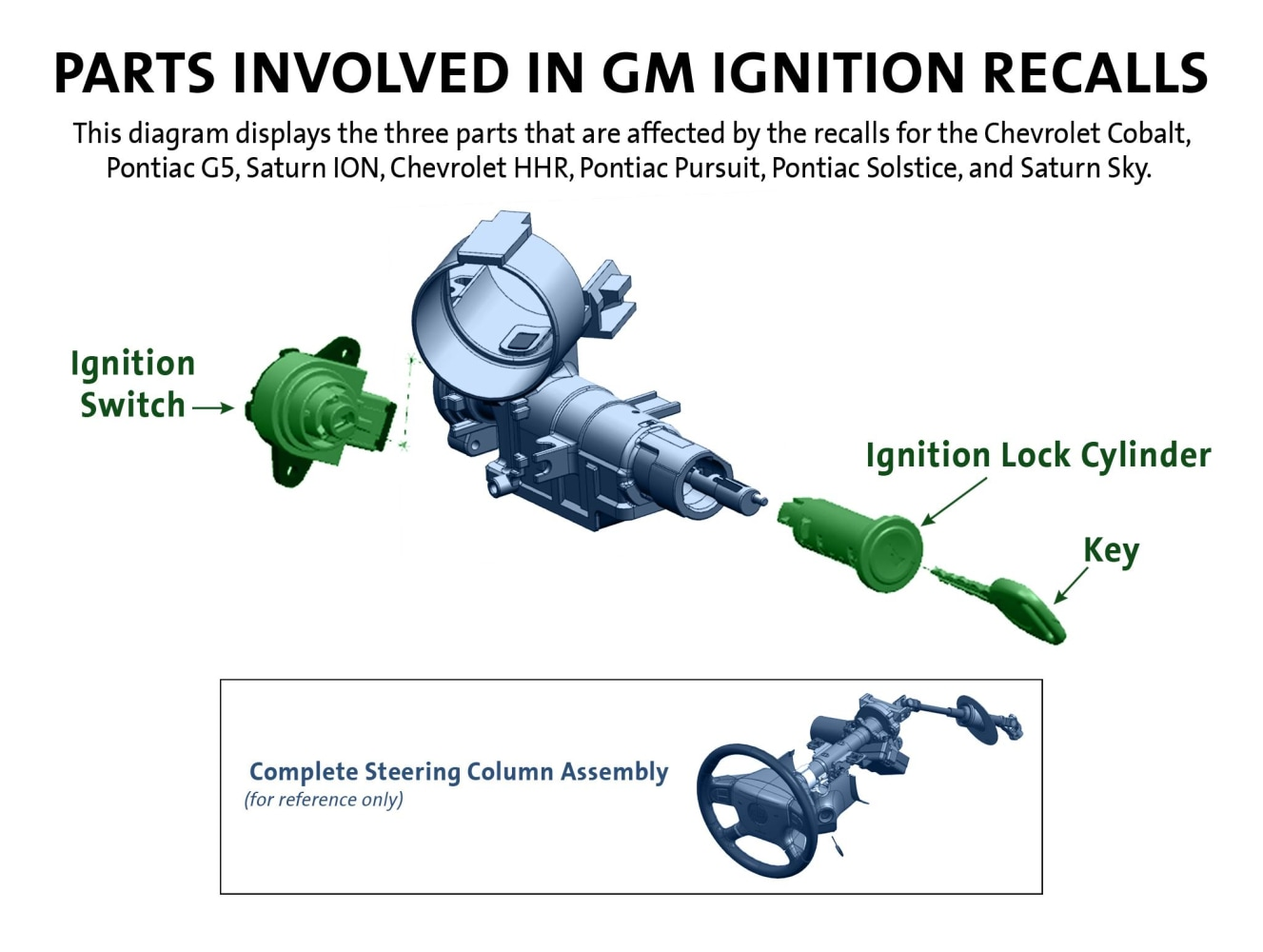 Gm Adds Part To Recall Says Key Can Be Removed While