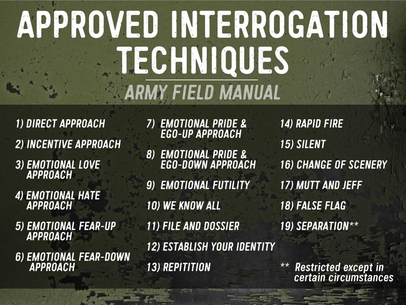 breaking down u s interrogation tactics nbc news rh nbcnews com U.S. Army Field Manuals Paperback Food Serive U.S. Army Field Manuals