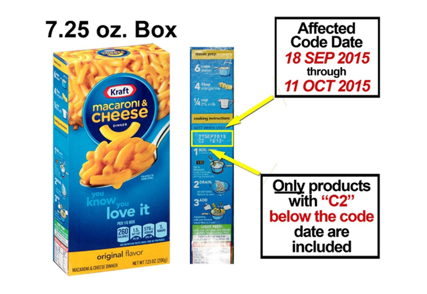an introduction to kraft macaroni and cheese What brand of macaroni and cheese do consumers purchase by john bullock and karla given introduction also feel that kraft macaroni and cheese tasted better.