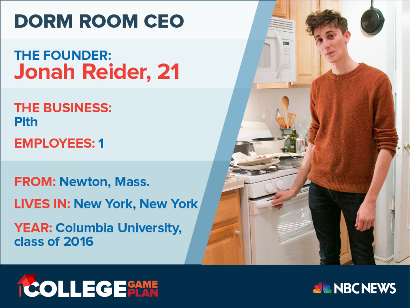 Dorm Room CEO: Meet Jonah Reider, Columbia Student Turned