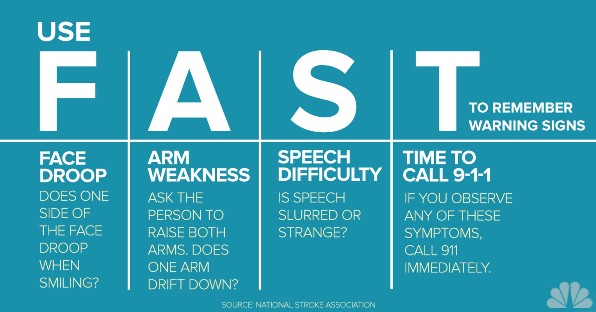 stroke symtom
