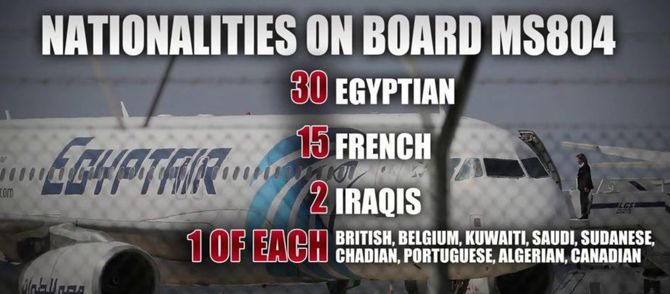 Egyptair jet from paris to cairo crashed french president says nbc news - Egyptair airport office number ...